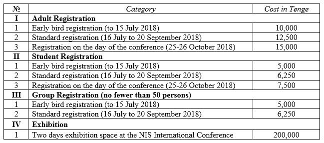 https://conferences.nis.edu.kz/wp-content/uploads/2018/06/price-list-en-v-2.jpg
