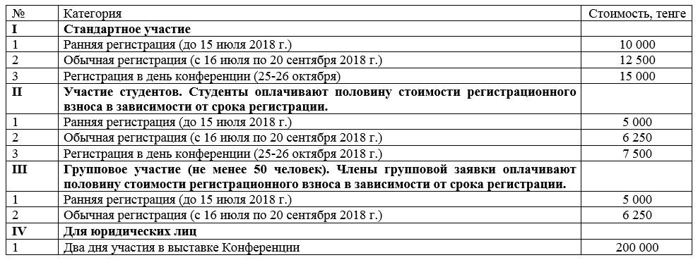 https://conferences.nis.edu.kz/wp-content/uploads/2018/06/price-list-ru-v-2.jpg