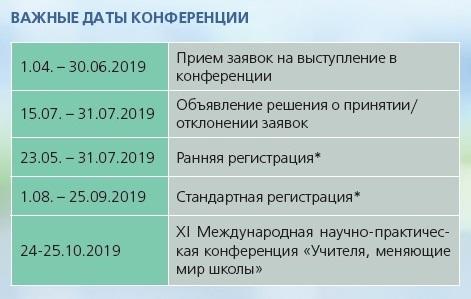 https://conferences.nis.edu.kz/wp-content/uploads/2019/05/новые-даты-рус-2.jpg
