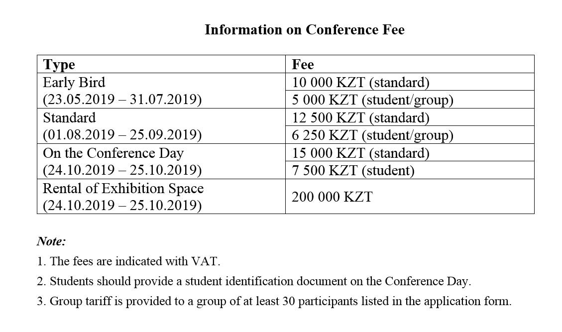 http://conferences.nis.edu.kz/wp-content/uploads/2019/05/стоимость-англ.jpg